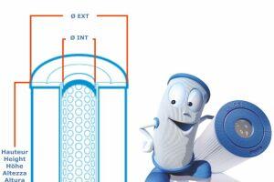 Cartouche de remplacement unicel pour filtres spas et piscines