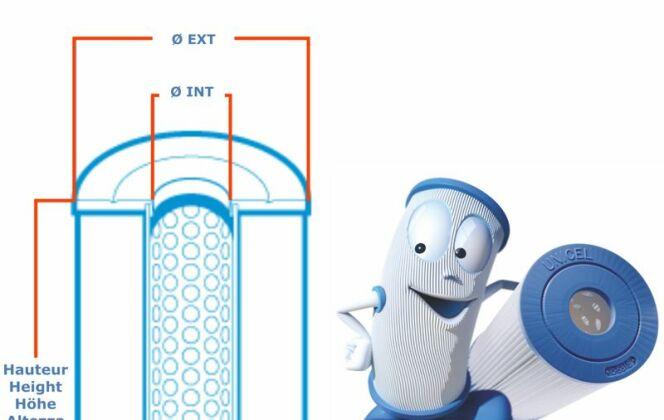 Cartouche de remplacement unicel pour filtres spas et piscines DR