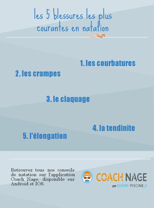 Infographie natation - les 5 blessures les plus courantes
