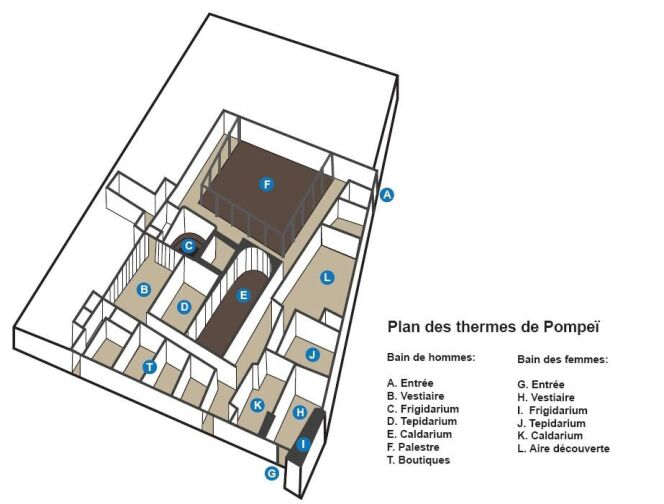 """L'architecture étudiée des thermes de Pompéï, qui furent parmi les premiers bains romains.<span class=""""normal italic petit"""">© Guide-Piscine</span>"""