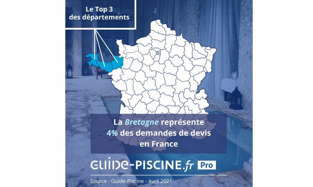 Le marché de la piscine 2020 en BretagneDR