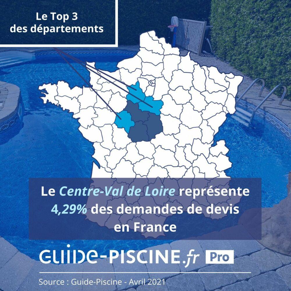 Le marché de la piscine dans le Centre-Val-de-LoireDR