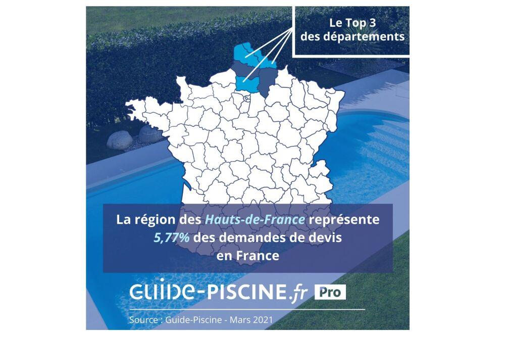 Le marché de la piscine dans les Hauts-de-France DR