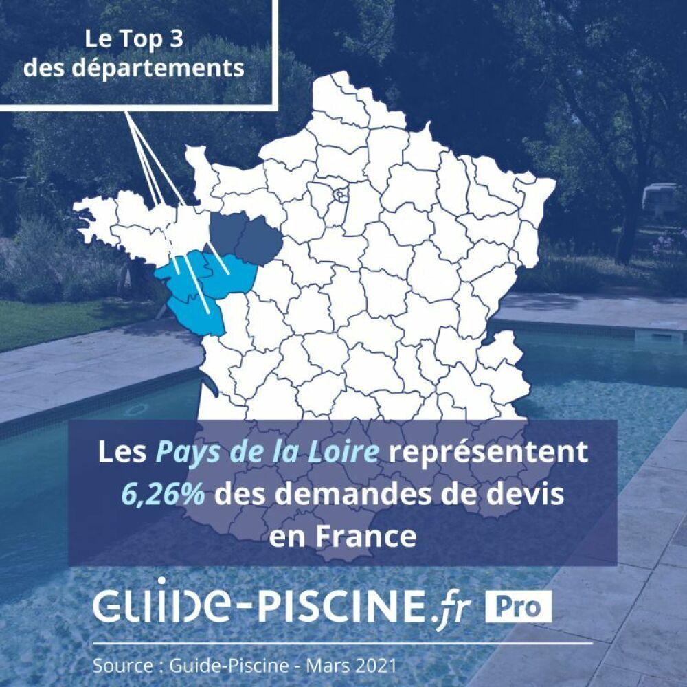 Le marché de la piscine dans les Pays de la LoireDR