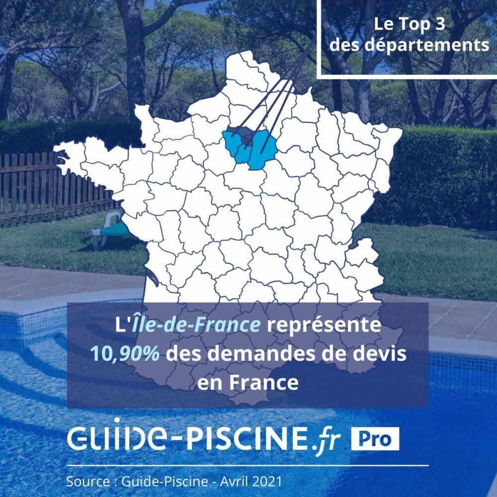 Le marché de la piscine en Ile de FranceDR