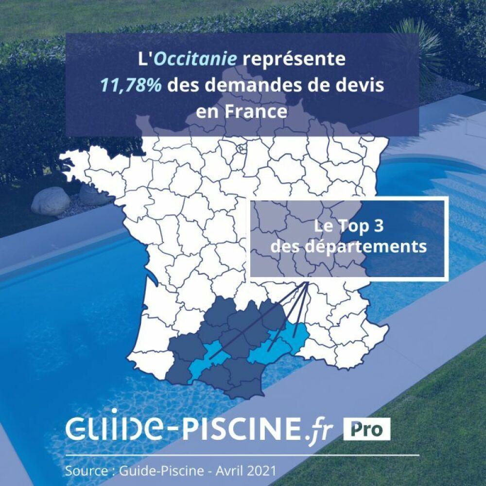 Le marché de la piscine en OccitanieDR