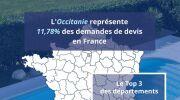 Le marché de la piscine en Occitanie