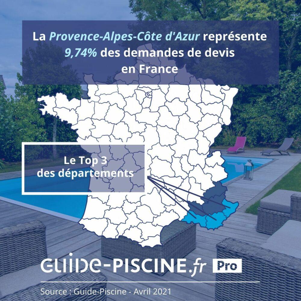 Le marché de la piscine en Provence-Alpes-Côte d'AzurDR