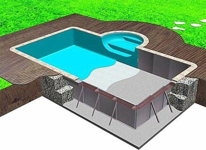 "Le traçage de la piscine<span class=""normal italic petit"">© Swimming pool</span>"