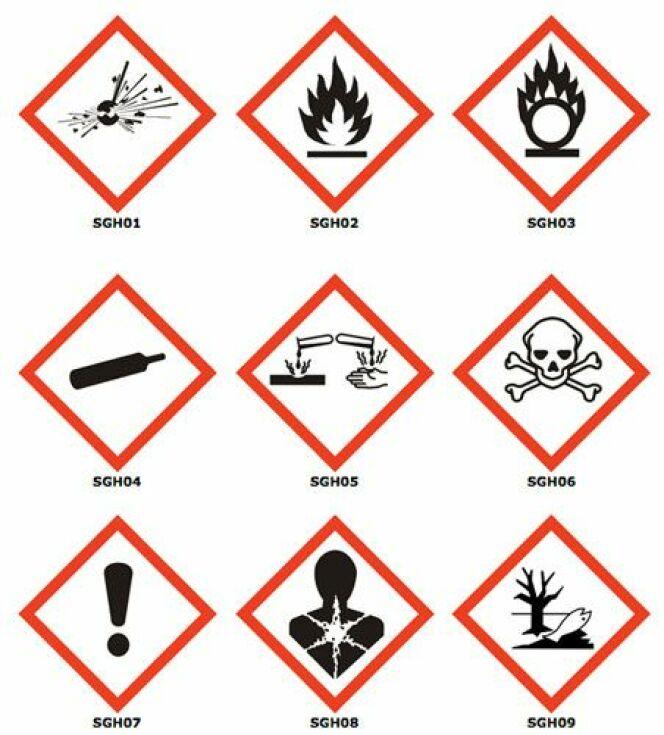 Les différents pictogrammes qu'on peut retrouver sur les étiquettes des produits de piscine.