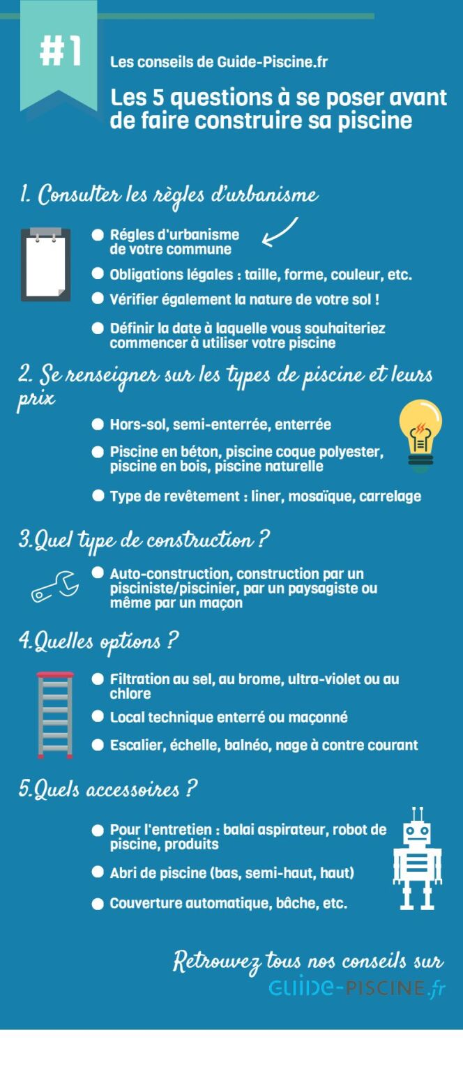 Les infographies spéciale Piscine !© Guide-Piscine.fr