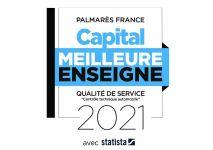 Les meilleures enseignes Piscine 2021 par Capital