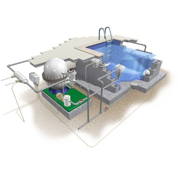 Rnover Ou Changer Le Systme De Filtration DUne Piscine